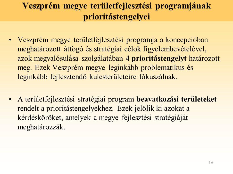 Veszprém megye területfejlesztési programjának prioritástengelyei