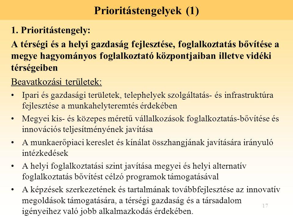 Prioritástengelyek (1)