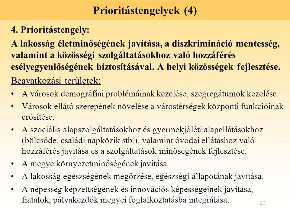 Prioritástengelyek (4)