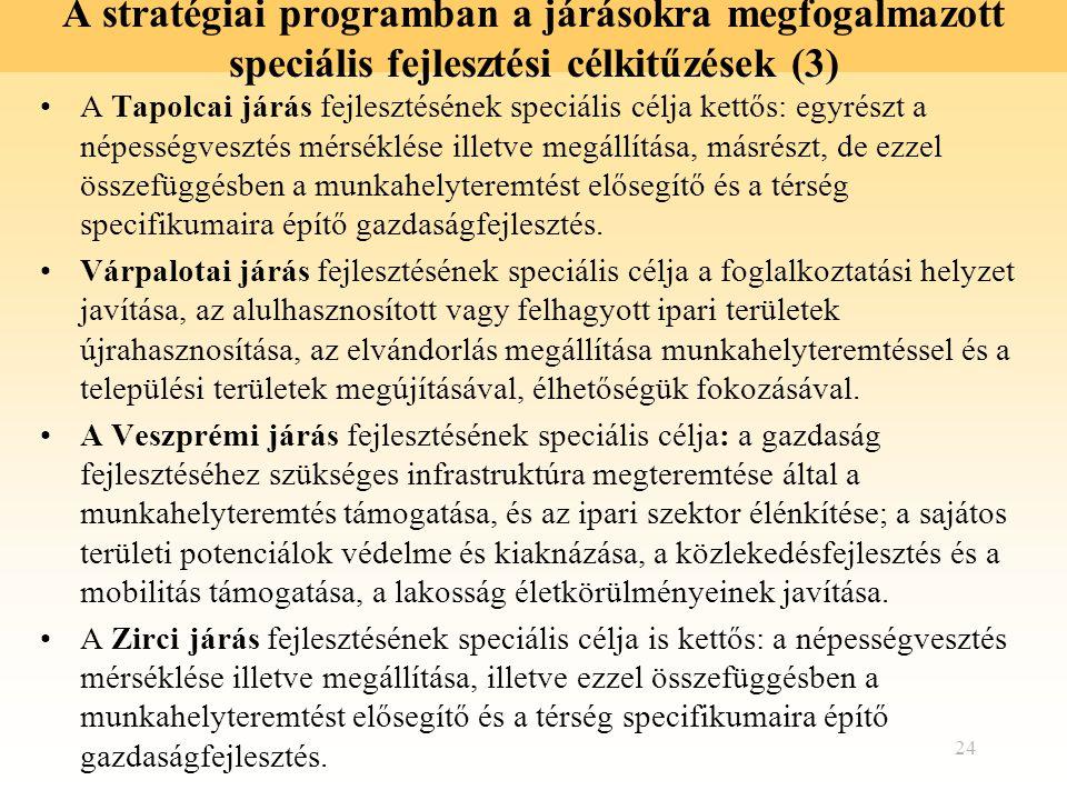 A stratégiai programban a járásokra megfogalmazott speciális fejlesztési célkitűzések (3)