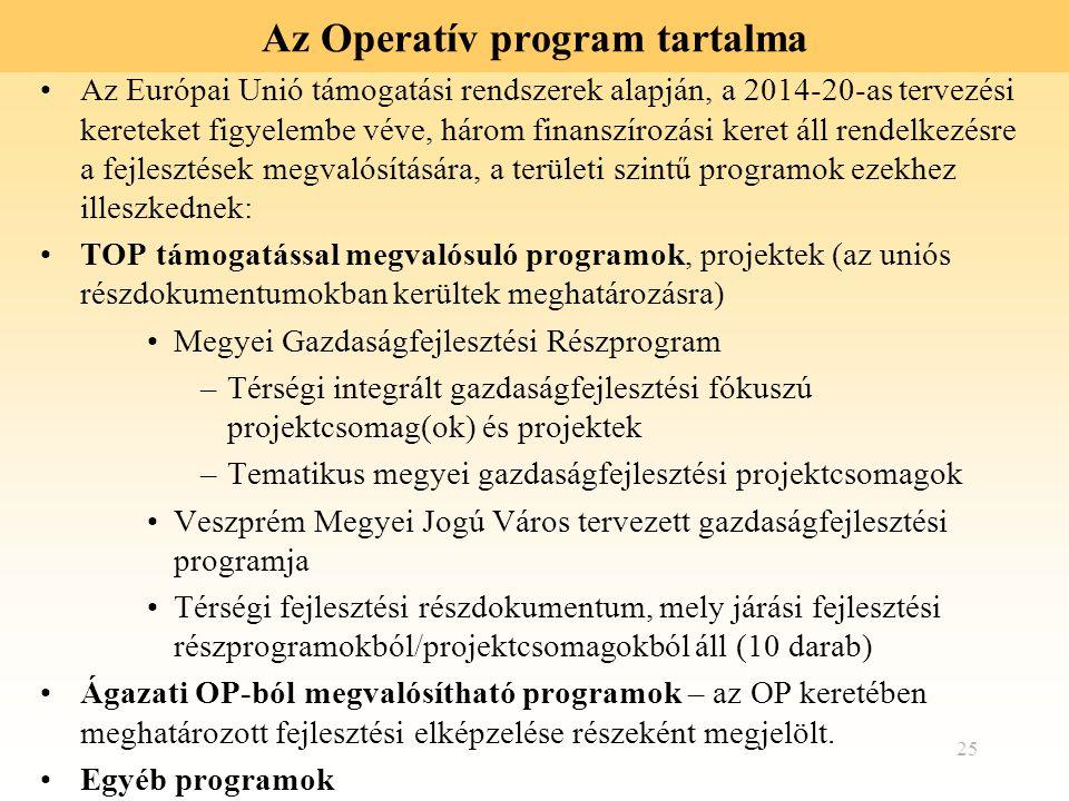 Az Operatív program tartalma