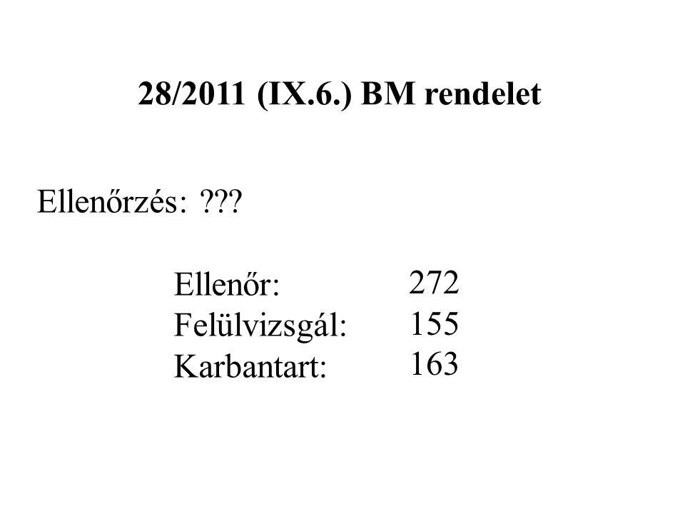 28/2011 (IX.6.) BM rendelet Ellenőrzés: Ellenőr: Felülvizsgál: Karbantart: 272 155 163