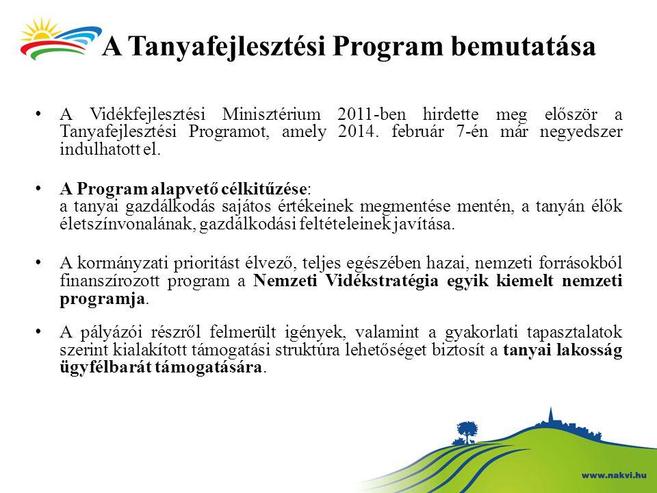 A Tanyafejlesztési Program bemutatása