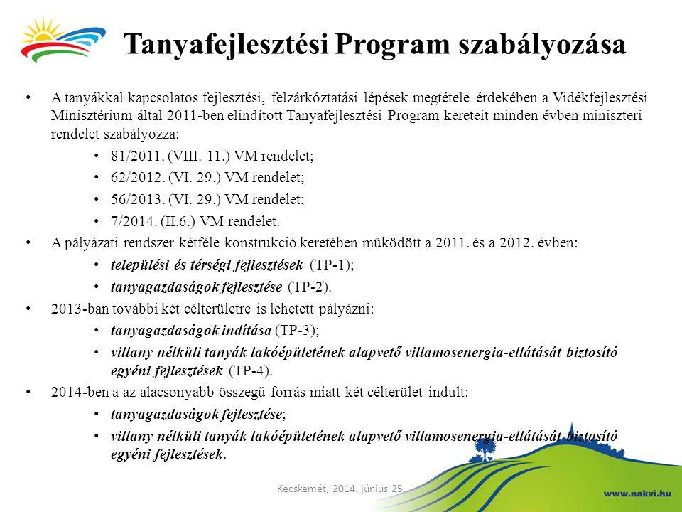 Tanyafejlesztési Program szabályozása