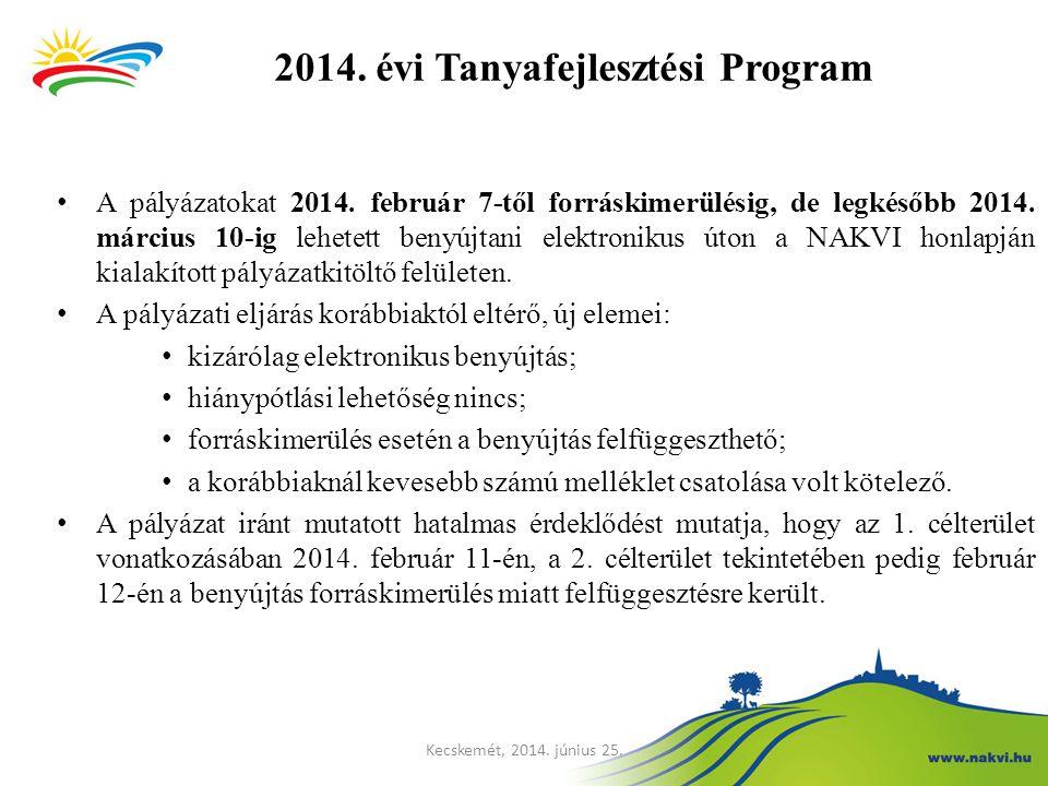 2014. évi Tanyafejlesztési Program
