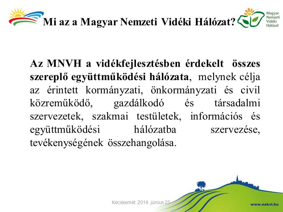 Mi az a Magyar Nemzeti Vidéki Hálózat
