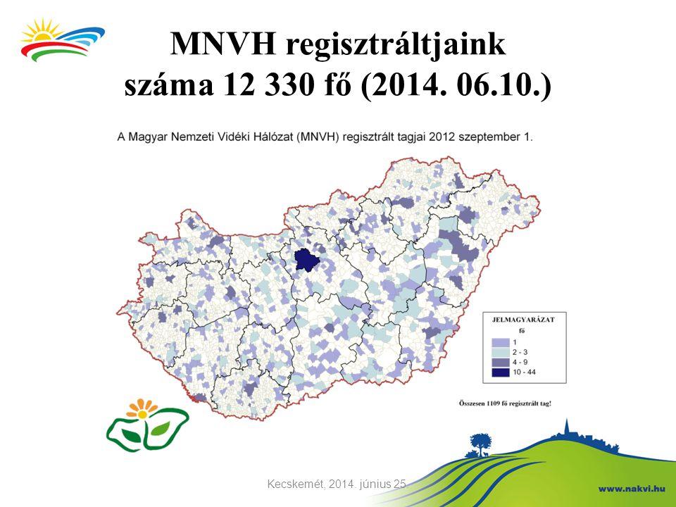 MNVH regisztráltjaink száma 12 330 fő (2014. 06.10.)
