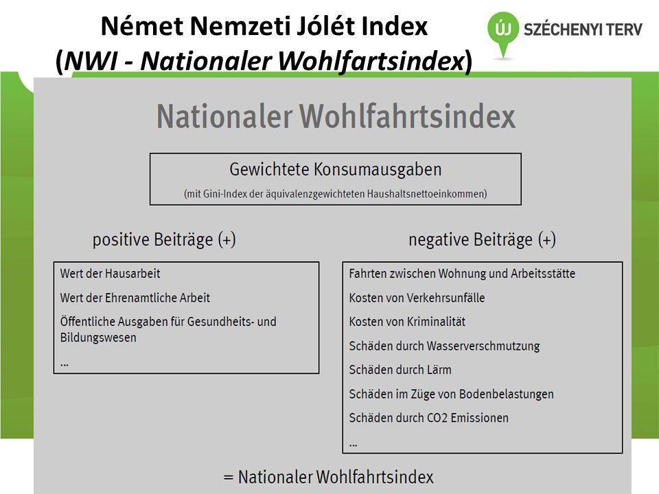 Német Nemzeti Jólét Index (NWI - Nationaler Wohlfartsindex)