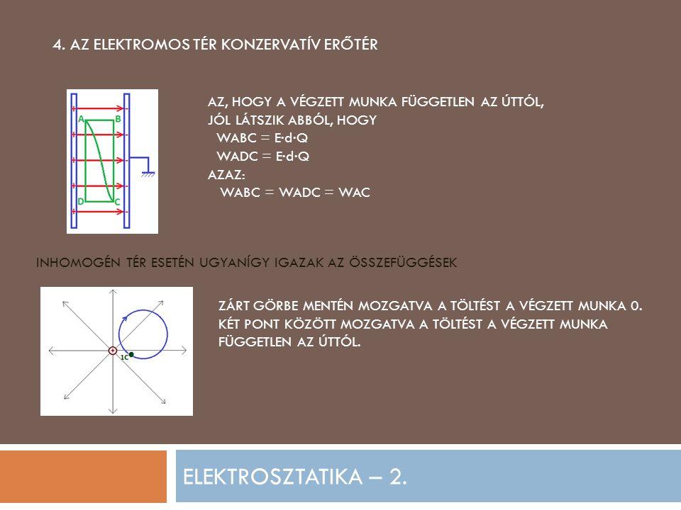 ELEKTROSZTATIKA – 2. 4. AZ ELEKTROMOS TÉR KONZERVATÍV ERŐTÉR