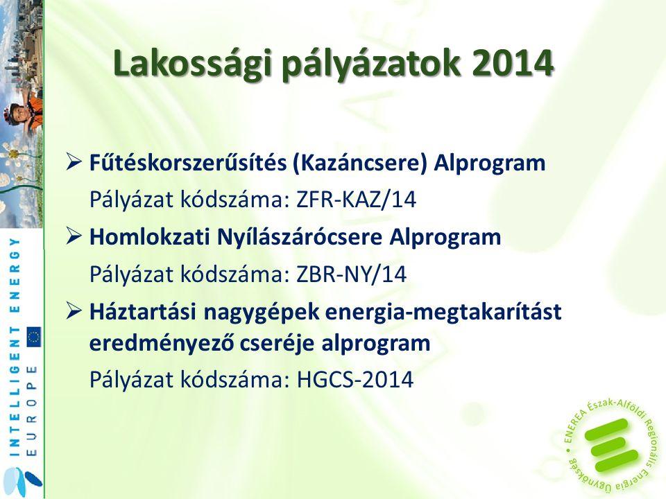 Lakossági pályázatok 2014 Fűtéskorszerűsítés (Kazáncsere) Alprogram