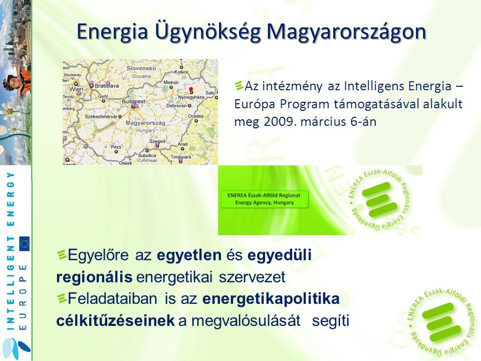 Energia Ügynökség Magyarországon