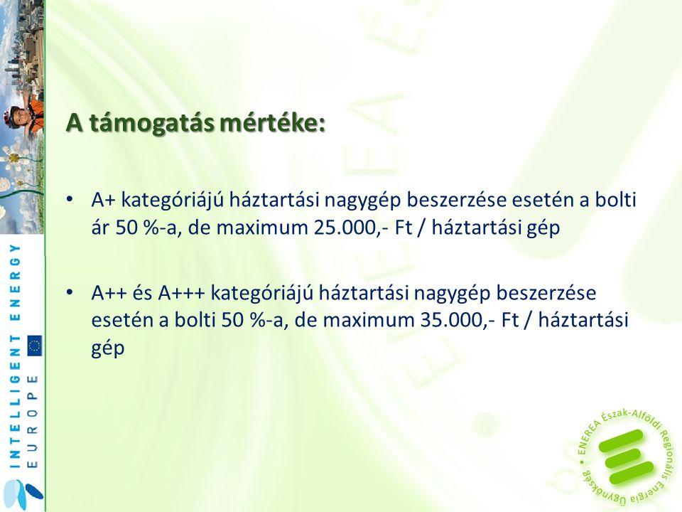 A támogatás mértéke: A+ kategóriájú háztartási nagygép beszerzése esetén a bolti ár 50 %-a, de maximum 25.000,- Ft / háztartási gép.