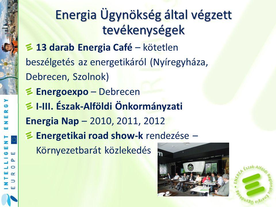 Energia Ügynökség által végzett tevékenységek
