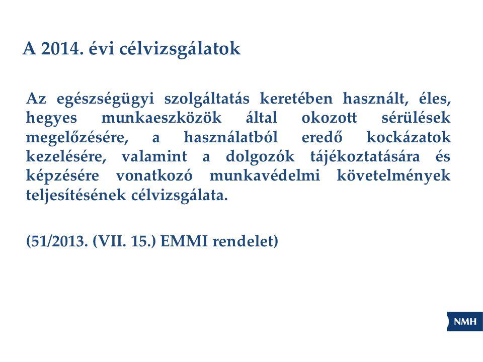 A 2014. évi célvizsgálatok