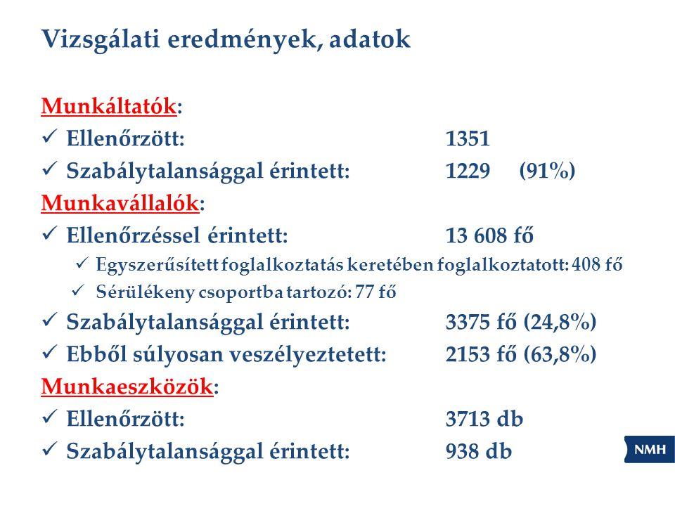 Vizsgálati eredmények, adatok