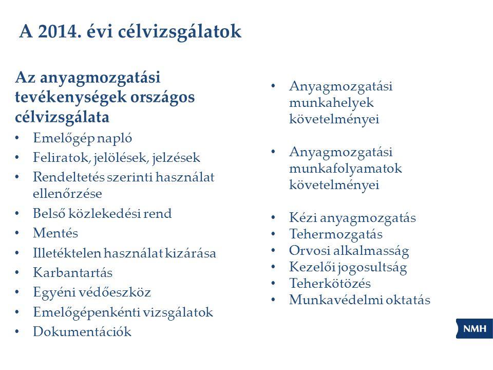 A 2014. évi célvizsgálatok Az anyagmozgatási tevékenységek országos célvizsgálata. Emelőgép napló.