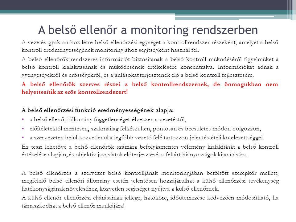 A belső ellenőr a monitoring rendszerben