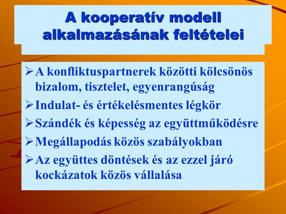 A kooperatív modell alkalmazásának feltételei