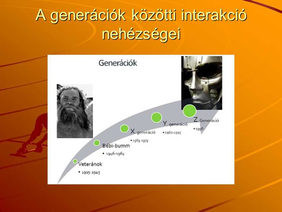 A generációk közötti interakció nehézségei