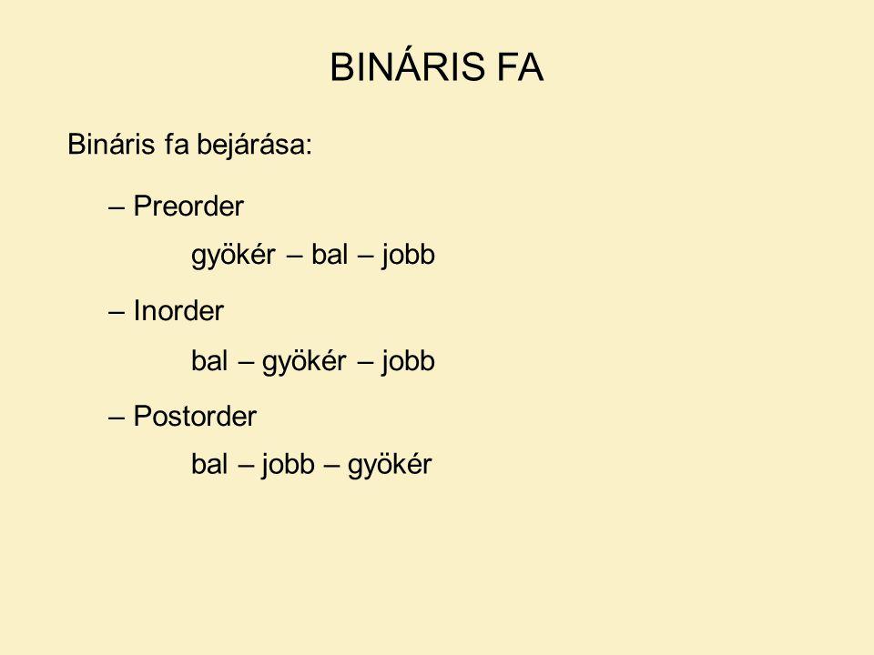 BINÁRIS FA Bináris fa bejárása: – Preorder – Inorder