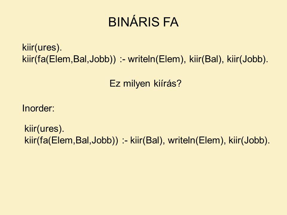 BINÁRIS FA kiir(ures). kiir(fa(Elem,Bal,Jobb)) :- writeln(Elem), kiir(Bal), kiir(Jobb). Ez milyen kiírás