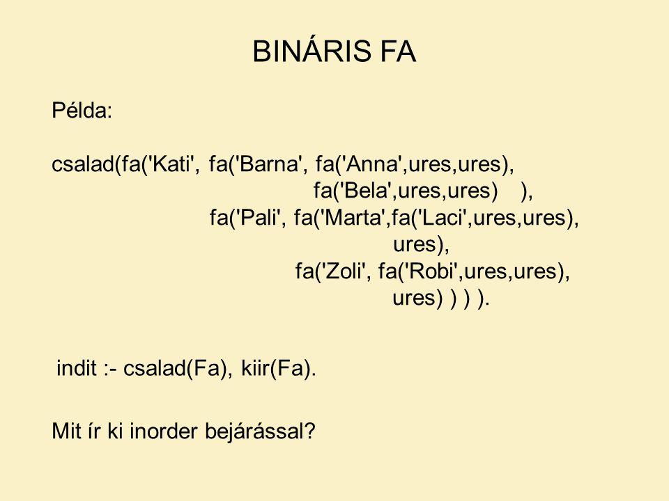 BINÁRIS FA Példa: csalad(fa( Kati , fa( Barna , fa( Anna ,ures,ures),