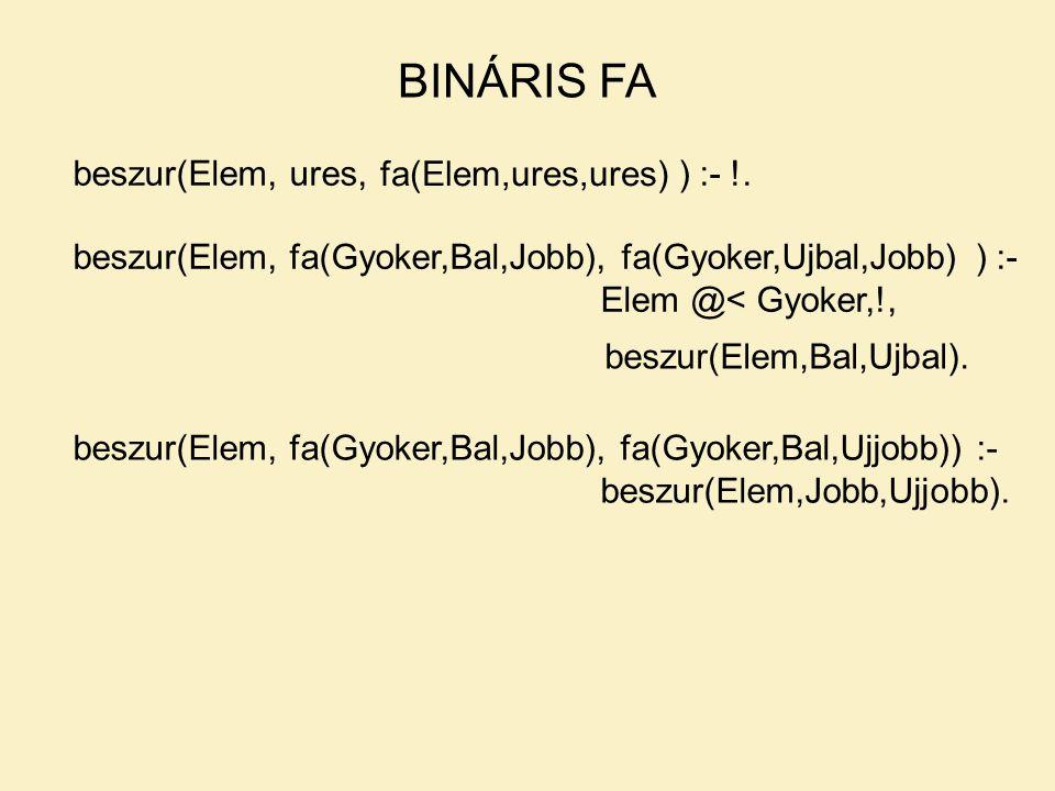 BINÁRIS FA beszur(Elem, ures, ) :- !. fa(Elem,ures,ures)