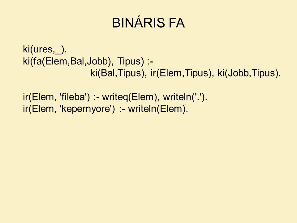 BINÁRIS FA ki(ures,_). ki(fa(Elem,Bal,Jobb), Tipus) :- ki(Bal,Tipus), ir(Elem,Tipus), ki(Jobb,Tipus).