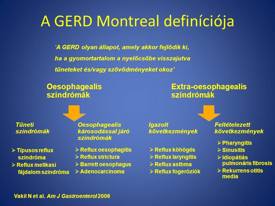 A GERD Montreal definíciója