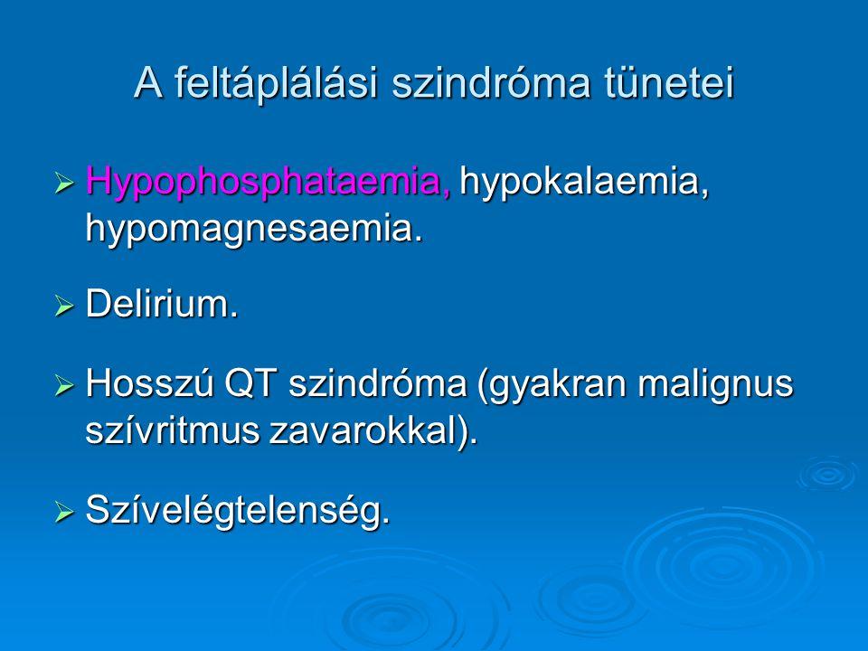 A feltáplálási szindróma tünetei