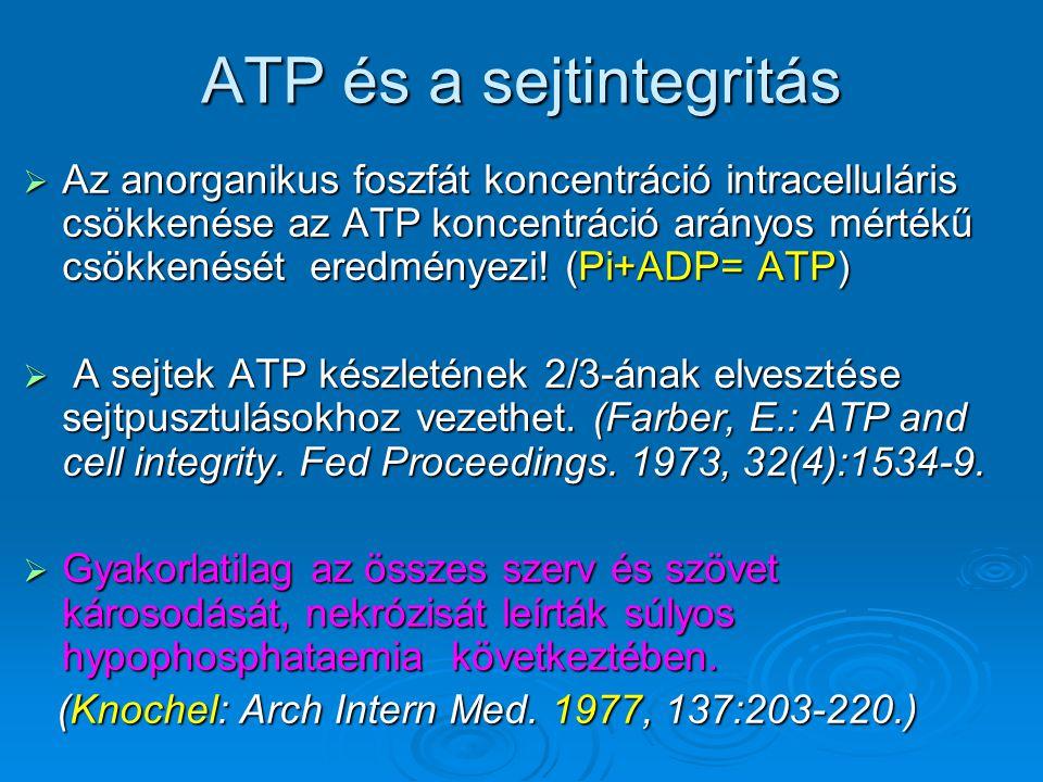 ATP és a sejtintegritás