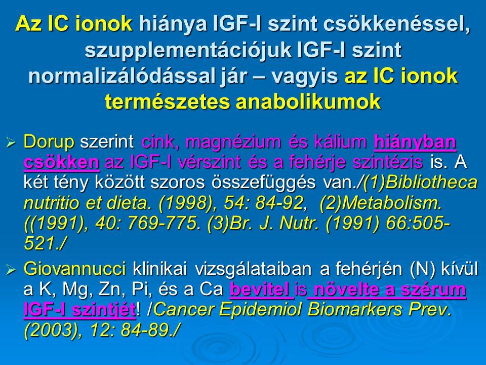 Az IC ionok hiánya IGF-I szint csökkenéssel, szupplementációjuk IGF-I szint normalizálódással jár – vagyis az IC ionok természetes anabolikumok