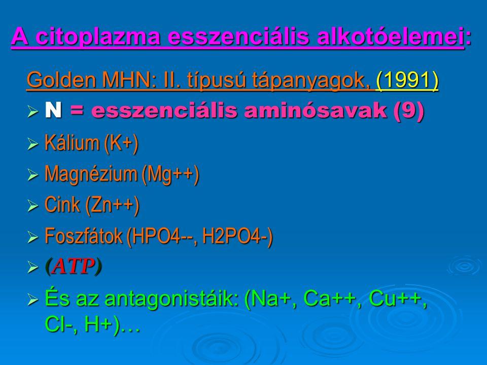 A citoplazma esszenciális alkotóelemei: