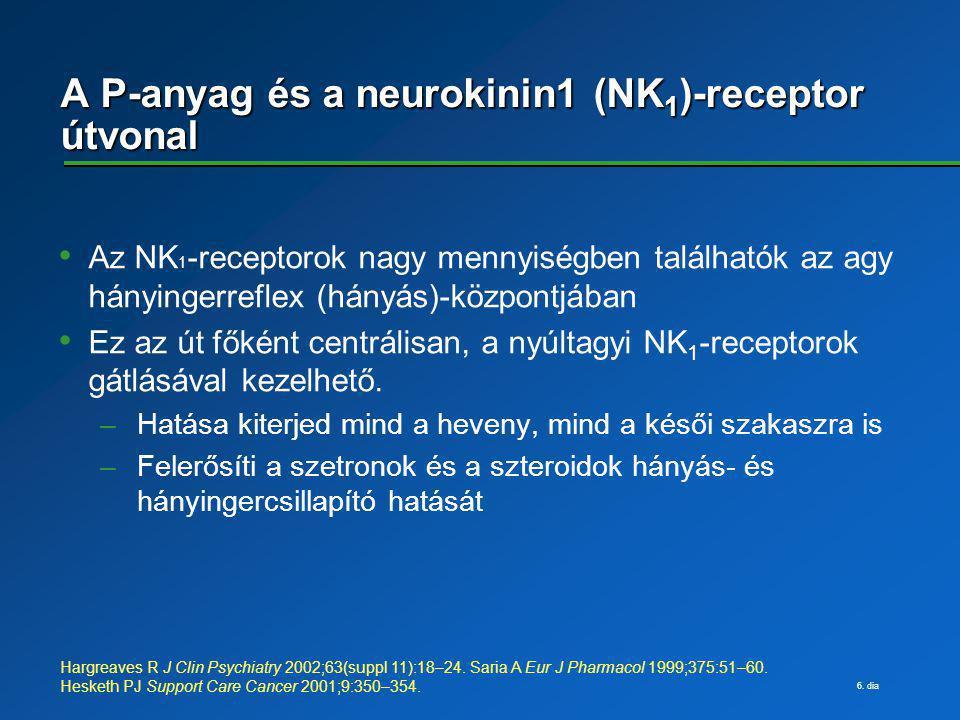 A P-anyag és a neurokinin1 (NK1)-receptor útvonal