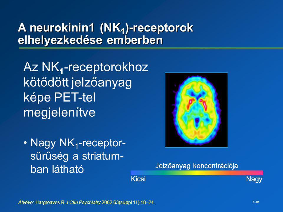 A neurokinin1 (NK1)-receptorok elhelyezkedése emberben