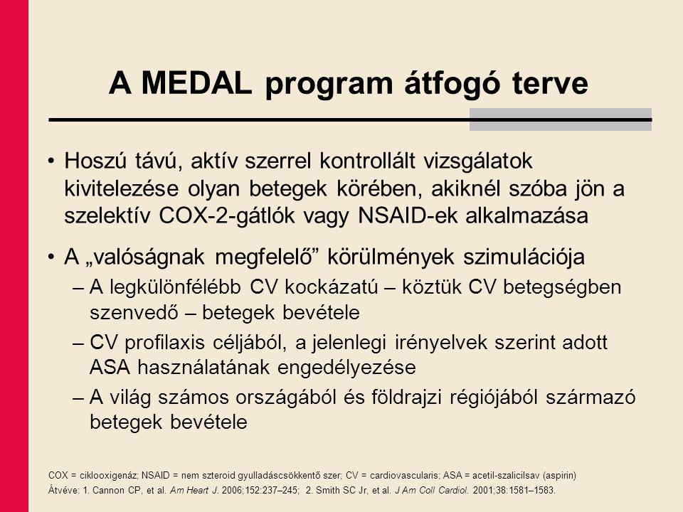 A MEDAL program átfogó terve