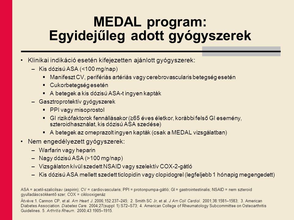 MEDAL program: Egyidejűleg adott gyógyszerek