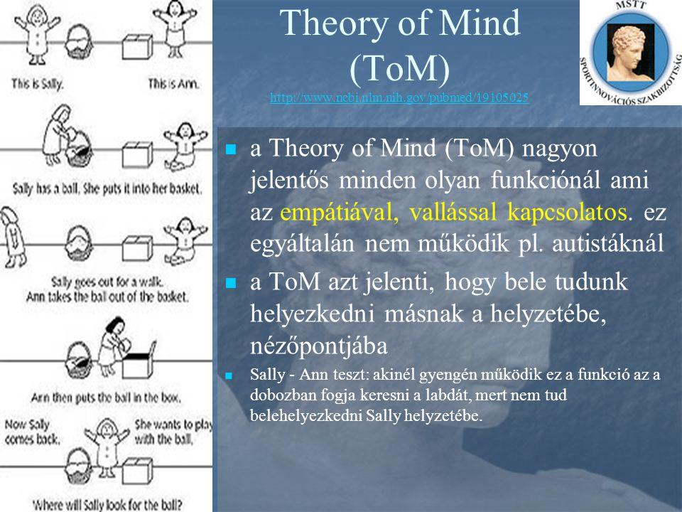 Theory of Mind (ToM) http://www.ncbi.nlm.nih.gov/pubmed/19105025