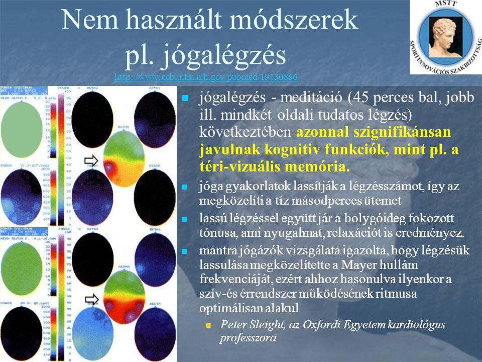 Nem használt módszerek pl. jógalégzés http://www. ncbi. nlm. nih