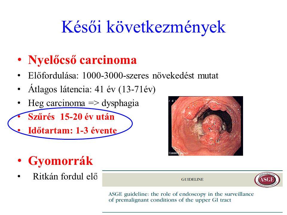 Késői következmények Nyelőcső carcinoma Gyomorrák