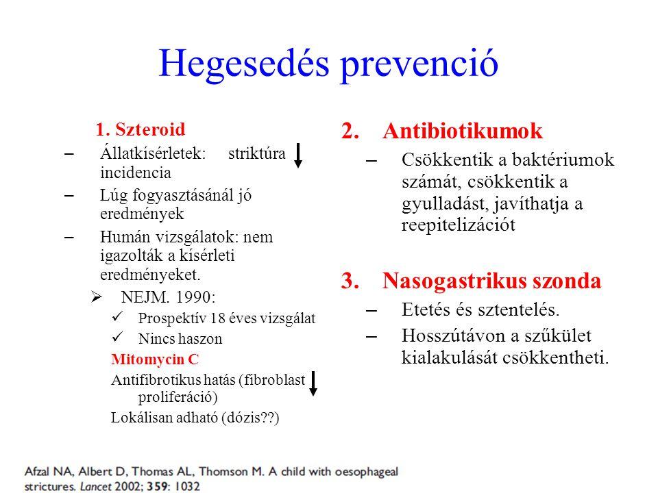 Hegesedés prevenció Antibiotikumok Nasogastrikus szonda 1. Szteroid