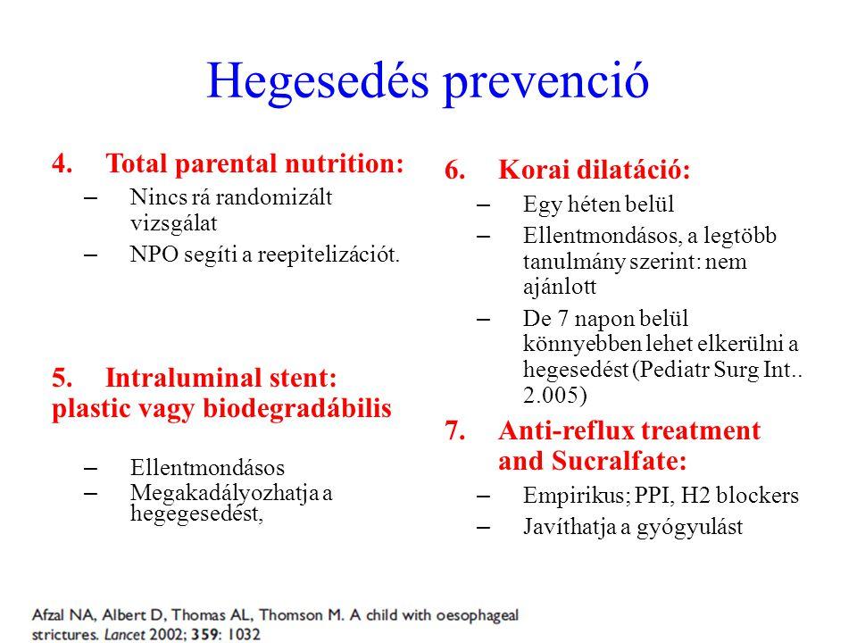Hegesedés prevenció Total parental nutrition: Intraluminal stent: