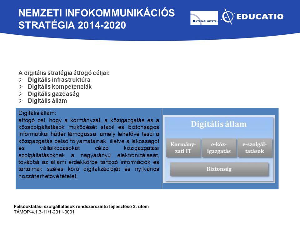 Nemzeti Infokommunikációs stratégia 2014-2020