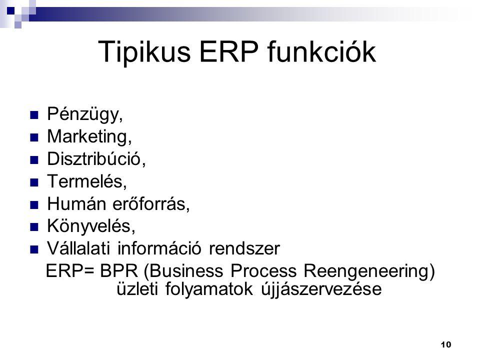 Tipikus ERP funkciók Pénzügy, Marketing, Disztribúció, Termelés,