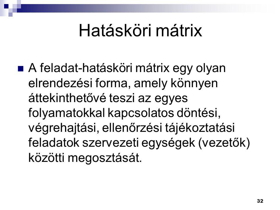 Hatásköri mátrix