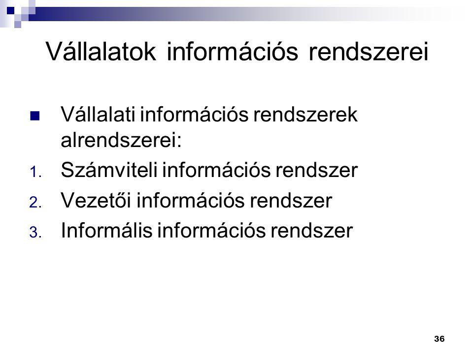 Vállalatok információs rendszerei
