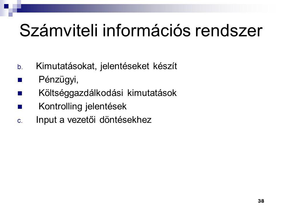 Számviteli információs rendszer