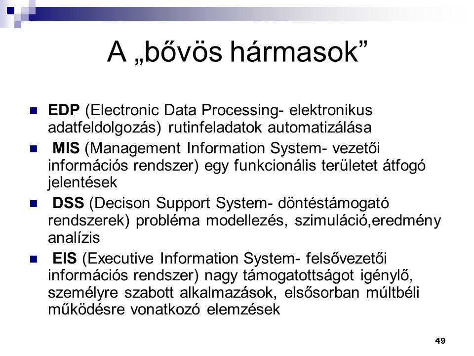 """A """"bővös hármasok EDP (Electronic Data Processing- elektronikus adatfeldolgozás) rutinfeladatok automatizálása."""