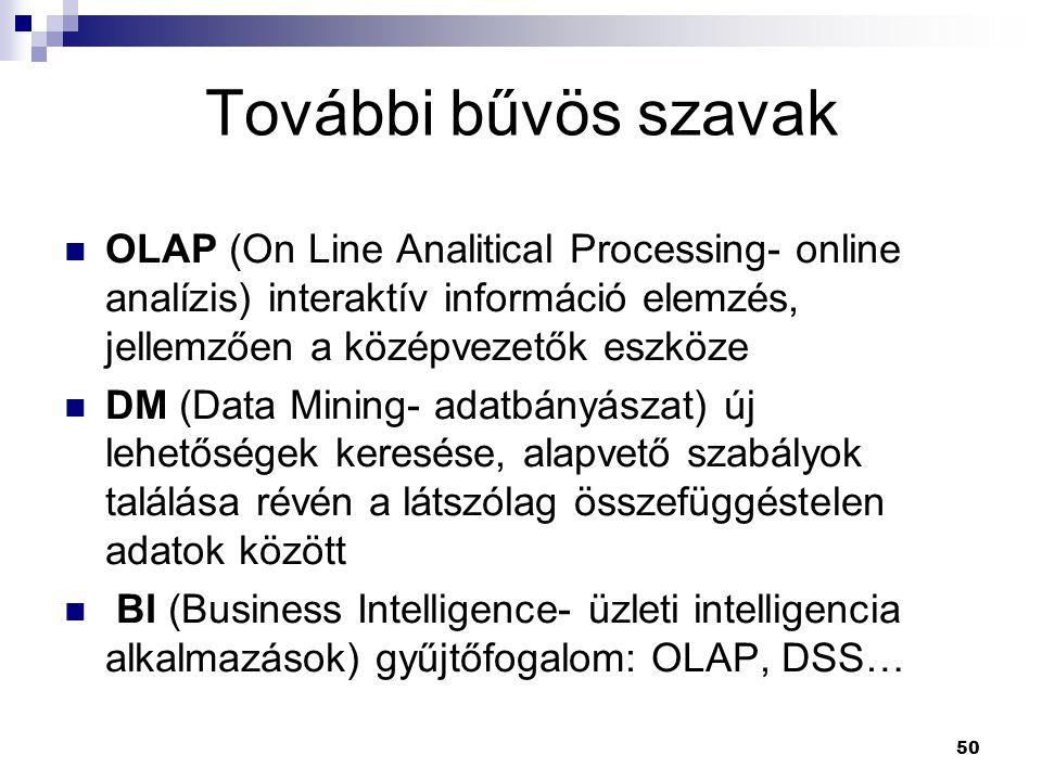 További bűvös szavak OLAP (On Line Analitical Processing- online analízis) interaktív információ elemzés, jellemzően a középvezetők eszköze.