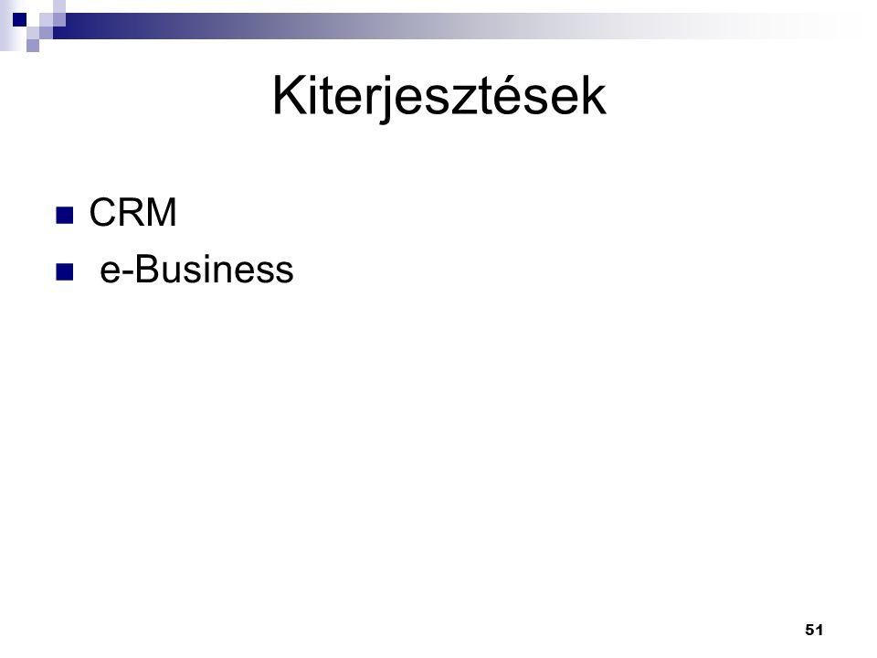 Kiterjesztések CRM e-Business